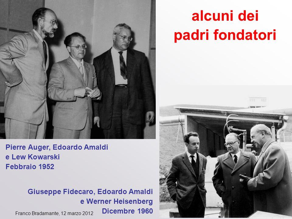 alcuni dei padri fondatori