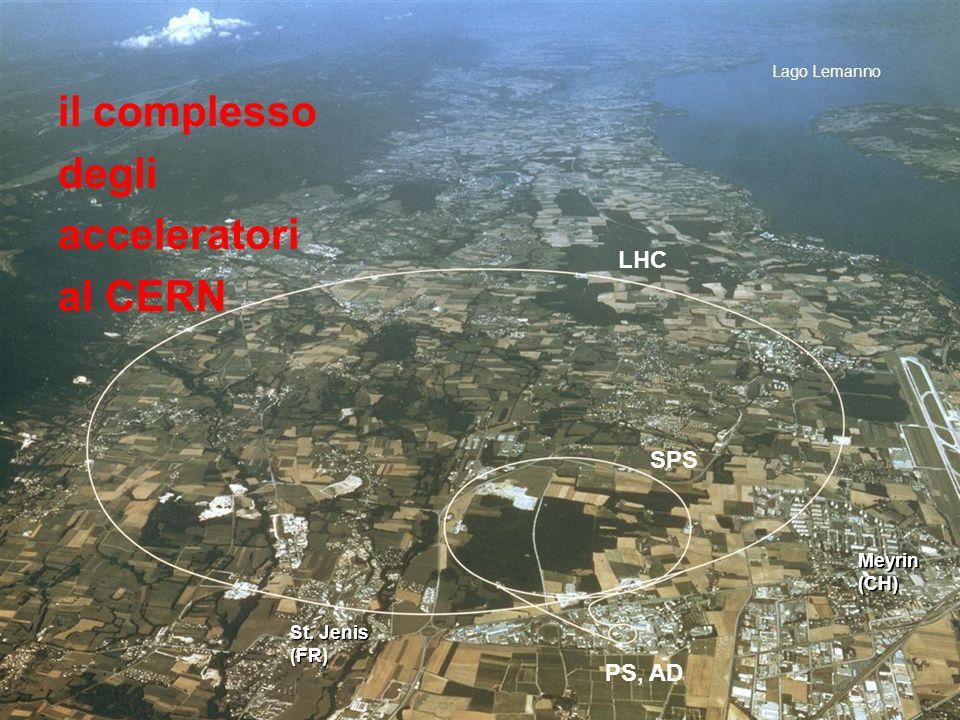 il complesso degli acceleratori al CERN LHC SPS PS, AD Meyrin (CH)