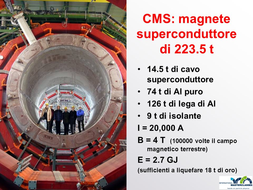 CMS: magnete superconduttore di 223.5 t