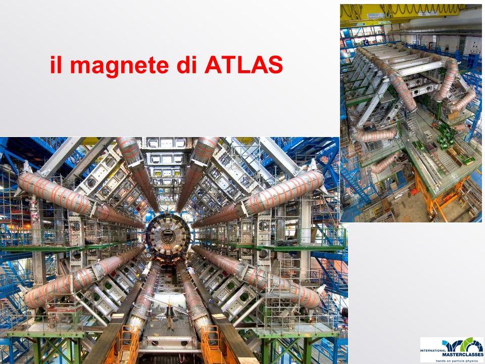 il magnete di ATLAS Franco Bradamante, 12 marzo 2012