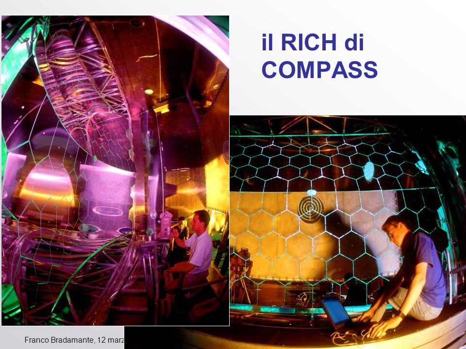 il RICH di COMPASS Franco Bradamante, 12 marzo 2012