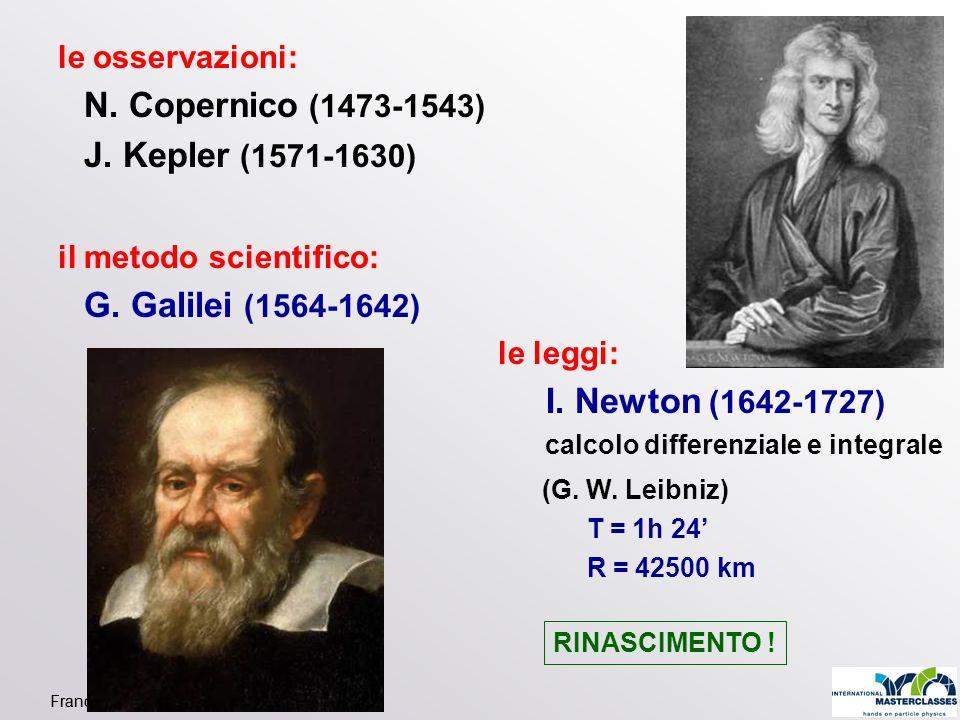 I. Newton (1642-1727) le osservazioni: N. Copernico (1473-1543)