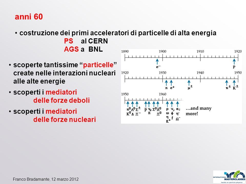 anni 60 costruzione dei primi acceleratori di particelle di alta energia PS al CERN AGS a BNL.