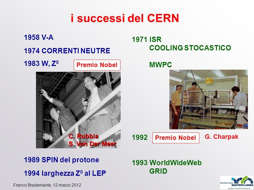 i successi del CERN 1958 V-A 1971 ISR 1974 CORRENTI NEUTRE
