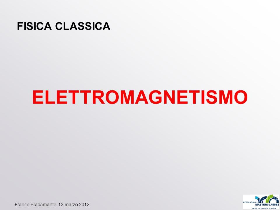 FISICA CLASSICA ELETTROMAGNETISMO Franco Bradamante, 12 marzo 2012