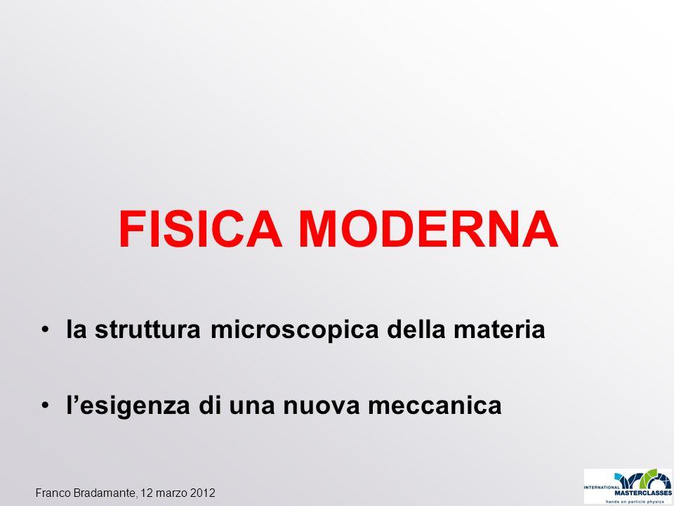 FISICA MODERNA la struttura microscopica della materia