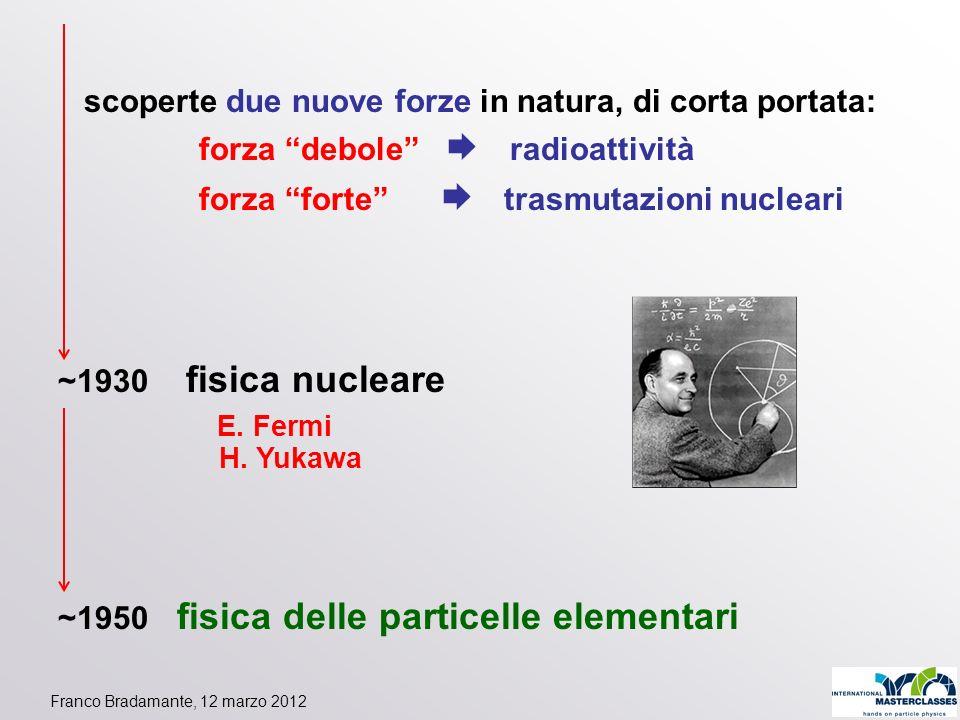 ~1950 fisica delle particelle elementari