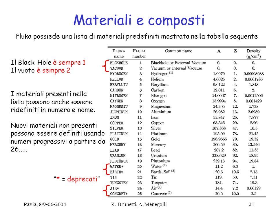 Materiali e composti Fluka possiede una lista di materiali predefiniti mostrata nella tabella seguente.