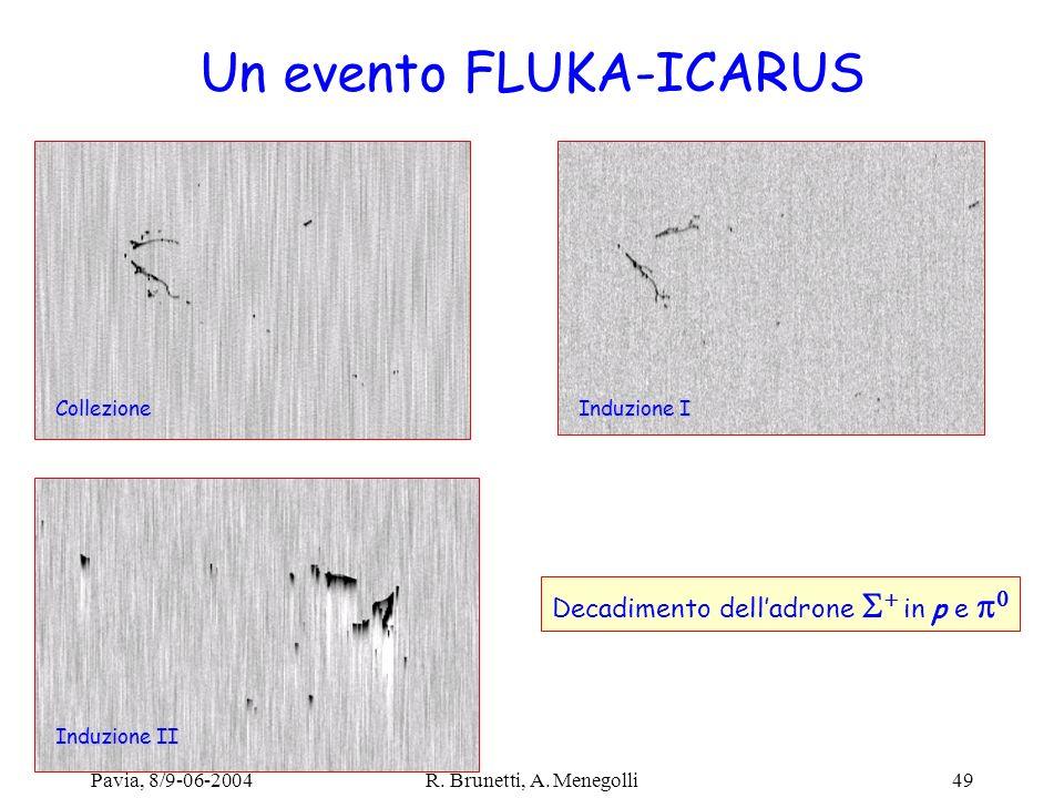 Un evento FLUKA-ICARUS