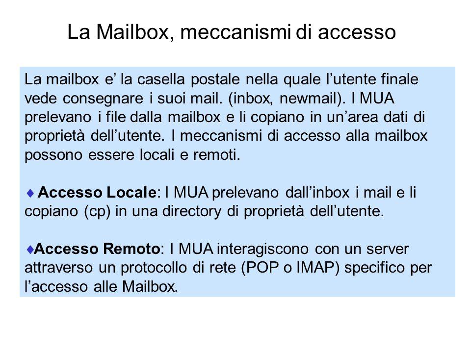 La Mailbox, meccanismi di accesso