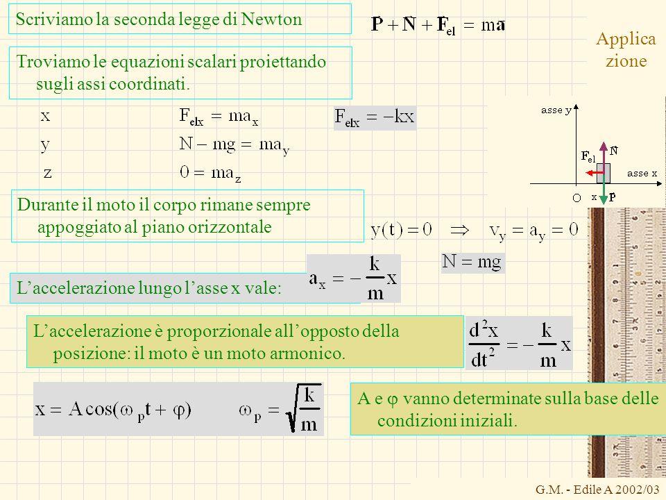 Scriviamo la seconda legge di Newton Applicazione