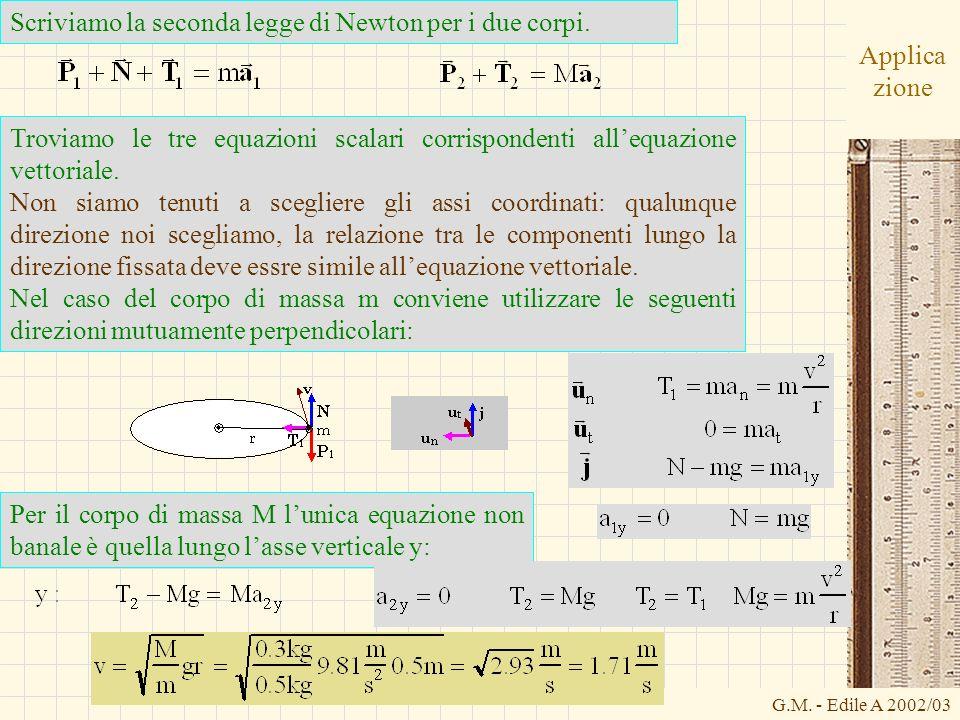 Scriviamo la seconda legge di Newton per i due corpi. Applicazione