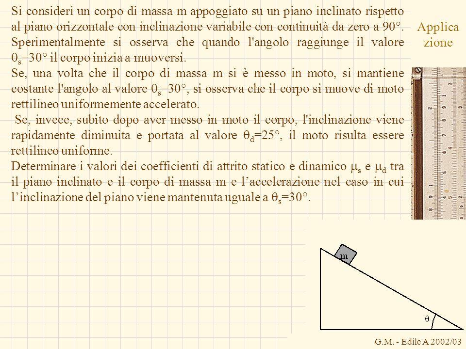 Si consideri un corpo di massa m appoggiato su un piano inclinato rispetto al piano orizzontale con inclinazione variabile con continuità da zero a 90°. Sperimentalmente si osserva che quando l angolo raggiunge il valore qs=30° il corpo inizia a muoversi.