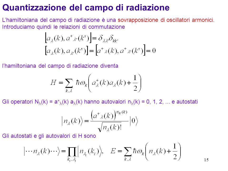 Quantizzazione del campo di radiazione