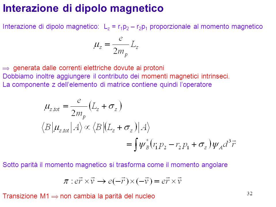 Interazione di dipolo magnetico