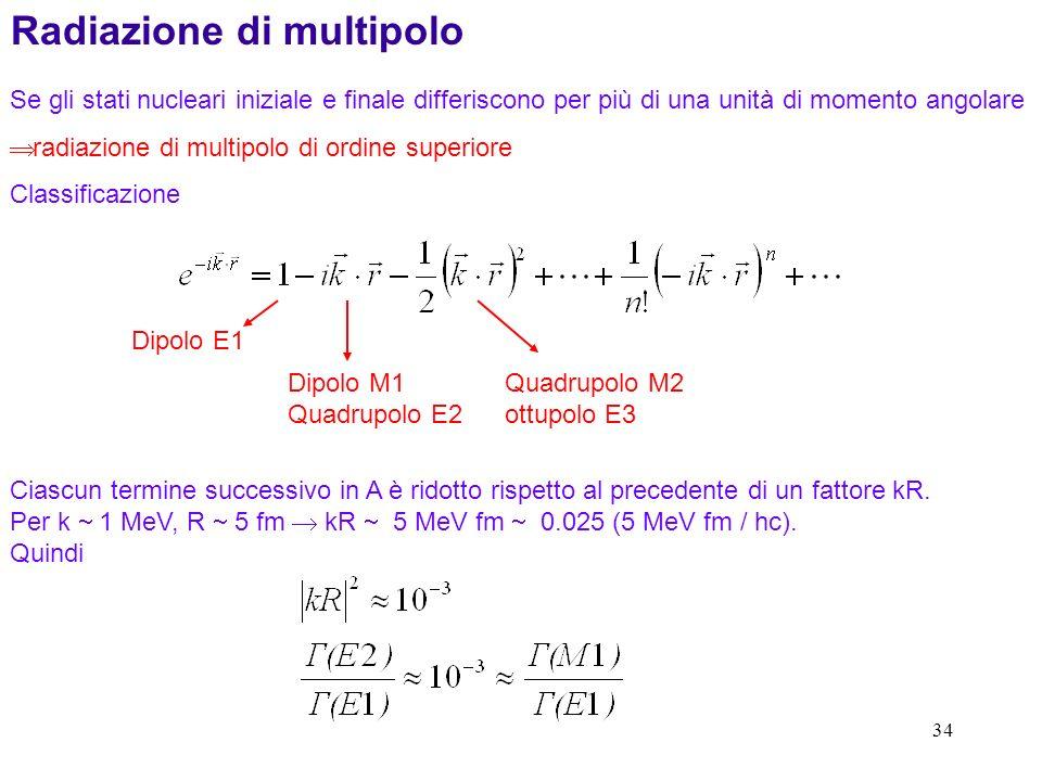 Radiazione di multipolo