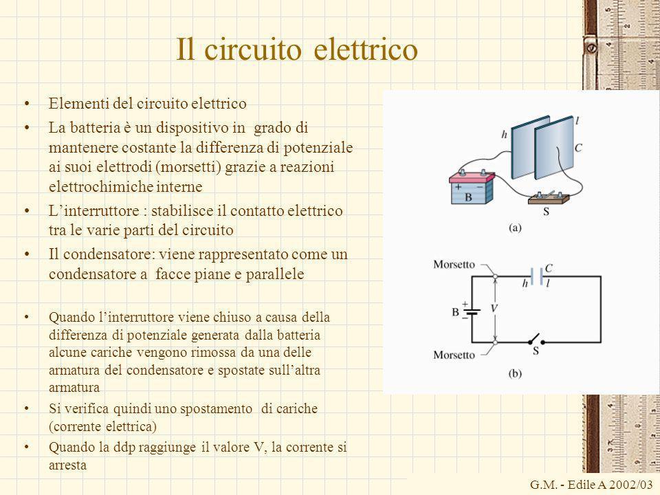 Il circuito elettrico Elementi del circuito elettrico