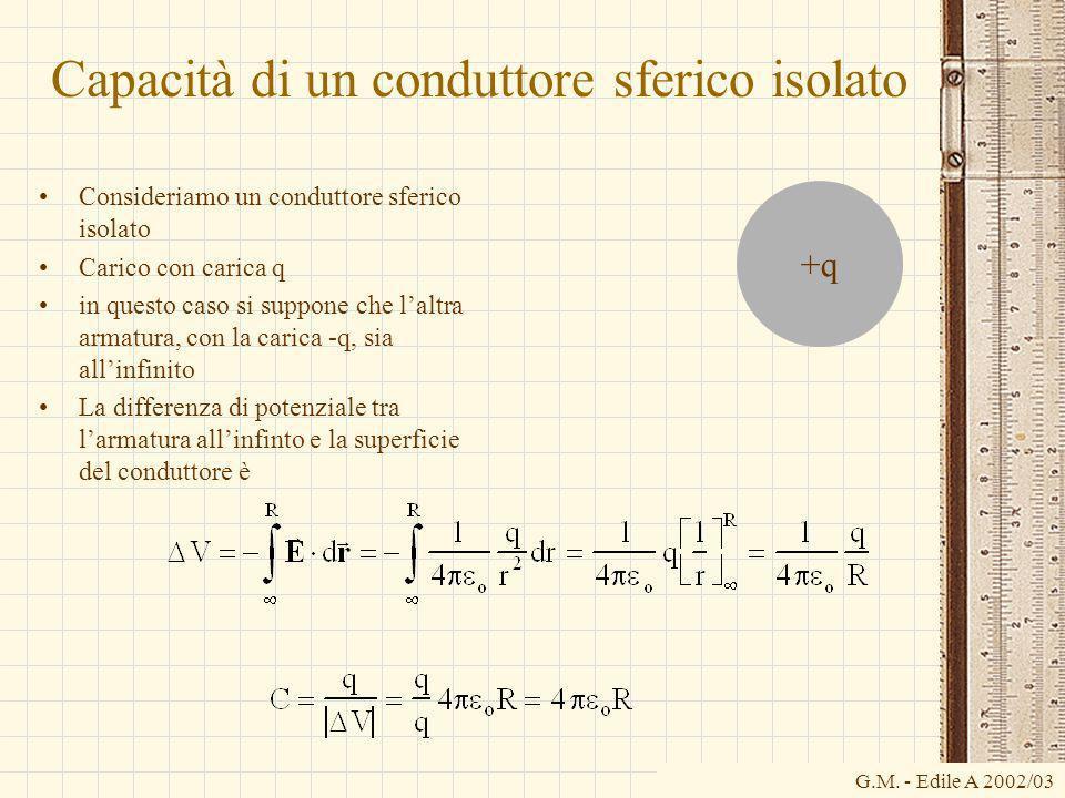 Capacità di un conduttore sferico isolato
