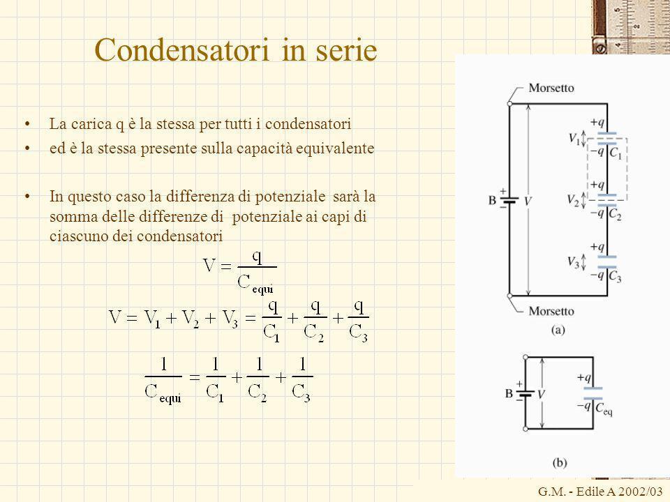 Condensatori in serie La carica q è la stessa per tutti i condensatori
