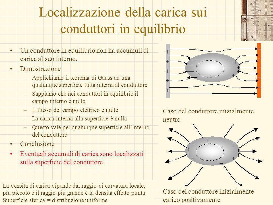 Localizzazione della carica sui conduttori in equilibrio