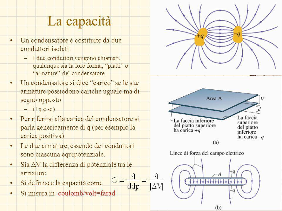 La capacità Un condensatore è costituito da due conduttori isolati