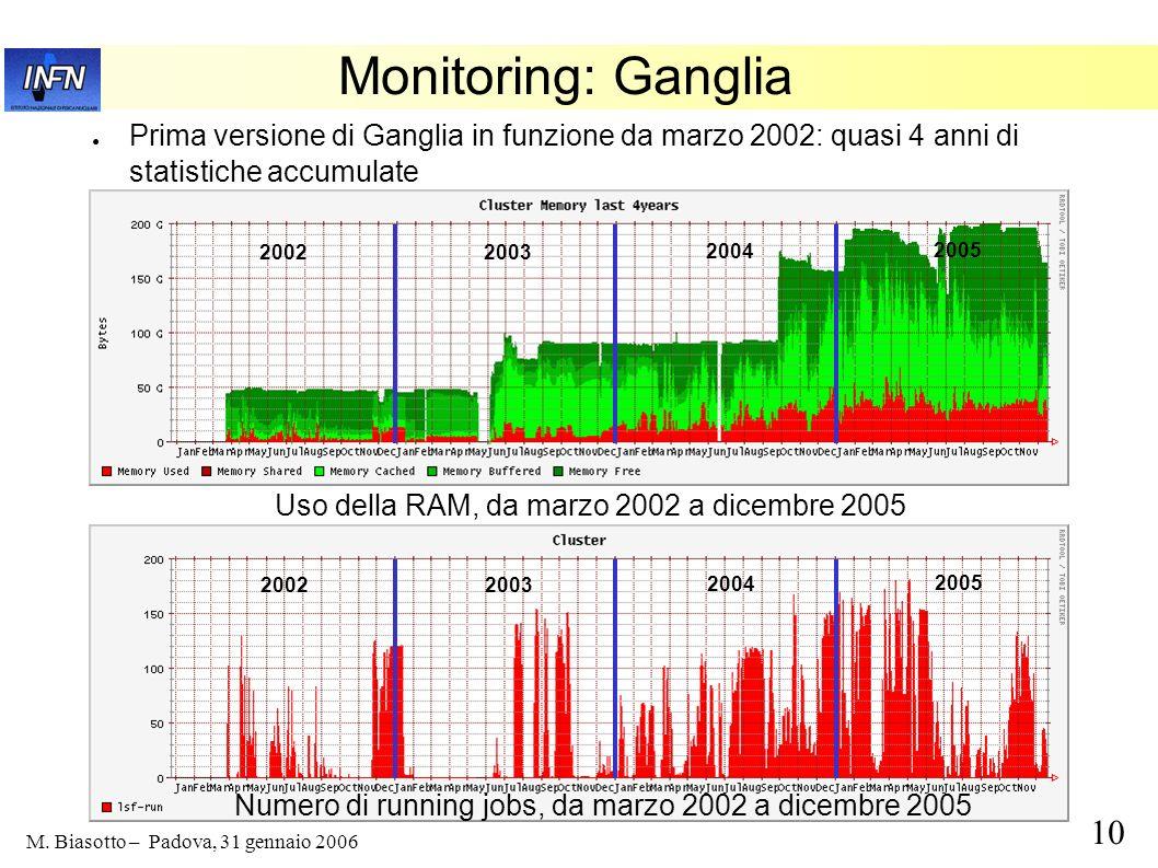 Monitoring: Ganglia Prima versione di Ganglia in funzione da marzo 2002: quasi 4 anni di statistiche accumulate.