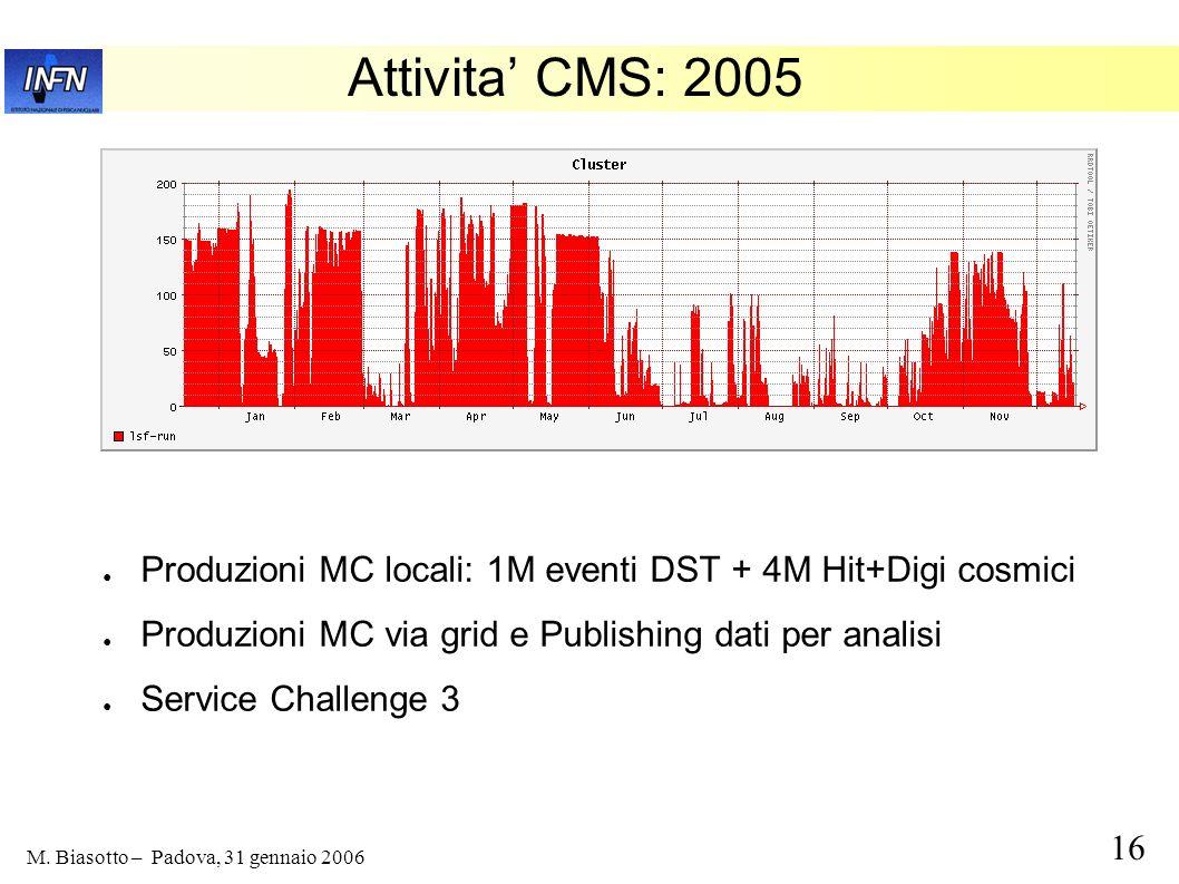 Attivita' CMS: 2005 Produzioni MC locali: 1M eventi DST + 4M Hit+Digi cosmici. Produzioni MC via grid e Publishing dati per analisi.