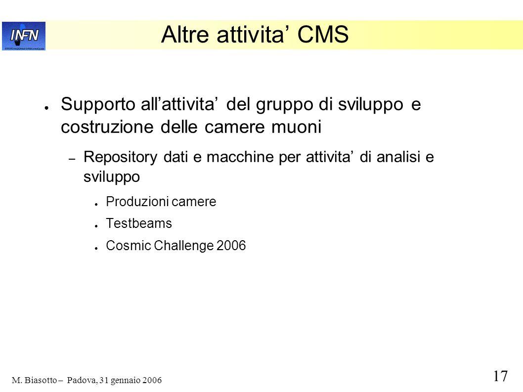 Altre attivita' CMS Supporto all'attivita' del gruppo di sviluppo e costruzione delle camere muoni.