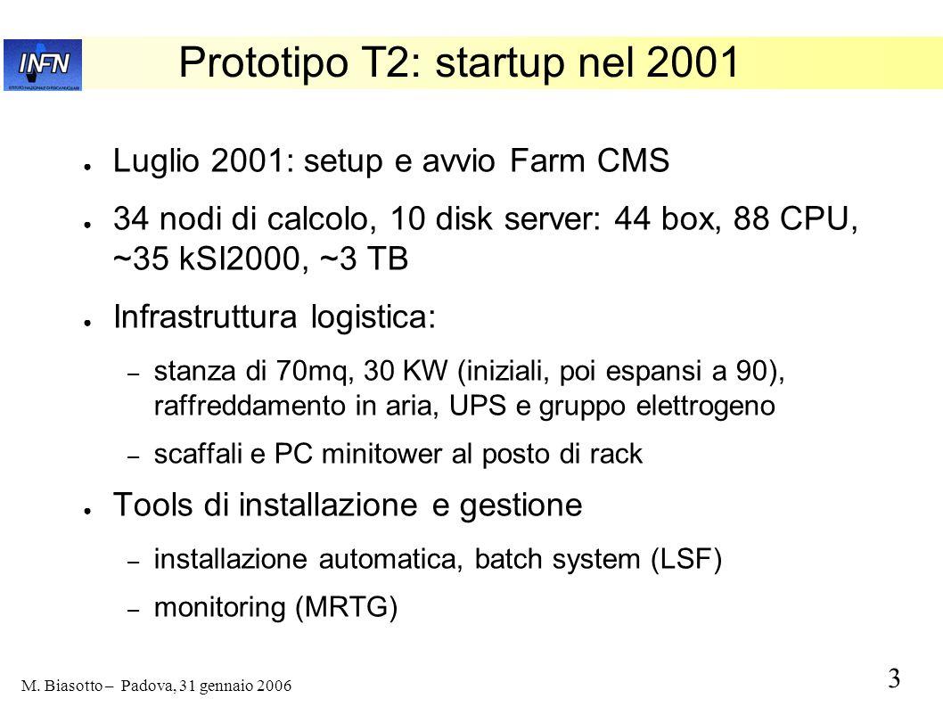 Prototipo T2: startup nel 2001