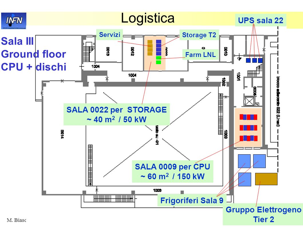 Logistica Sala III Ground floor CPU + dischi UPS sala 22