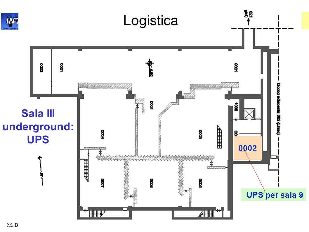 Logistica Sala III underground: UPS 0002 UPS per sala 9