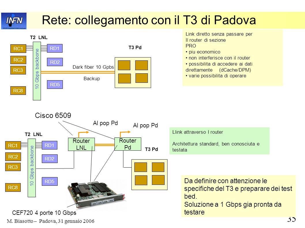 Rete: collegamento con il T3 di Padova