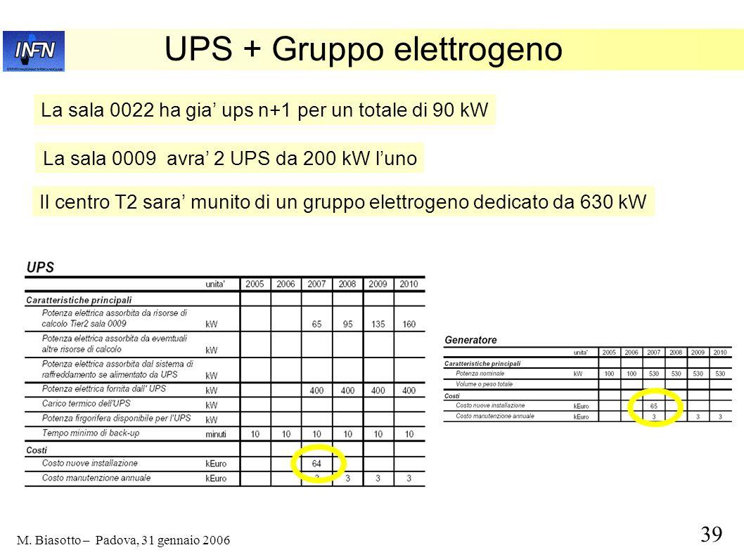 UPS + Gruppo elettrogeno