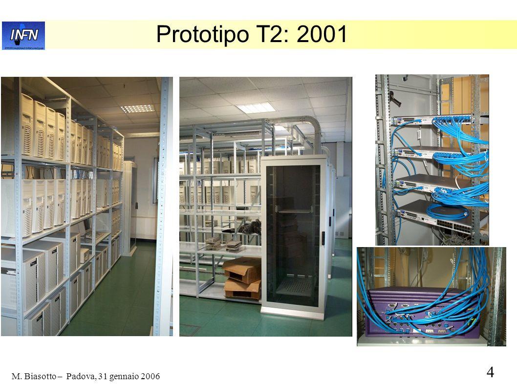 Prototipo T2: 2001