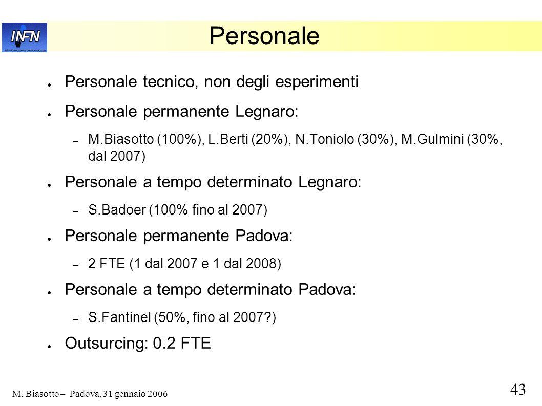 Personale Personale tecnico, non degli esperimenti