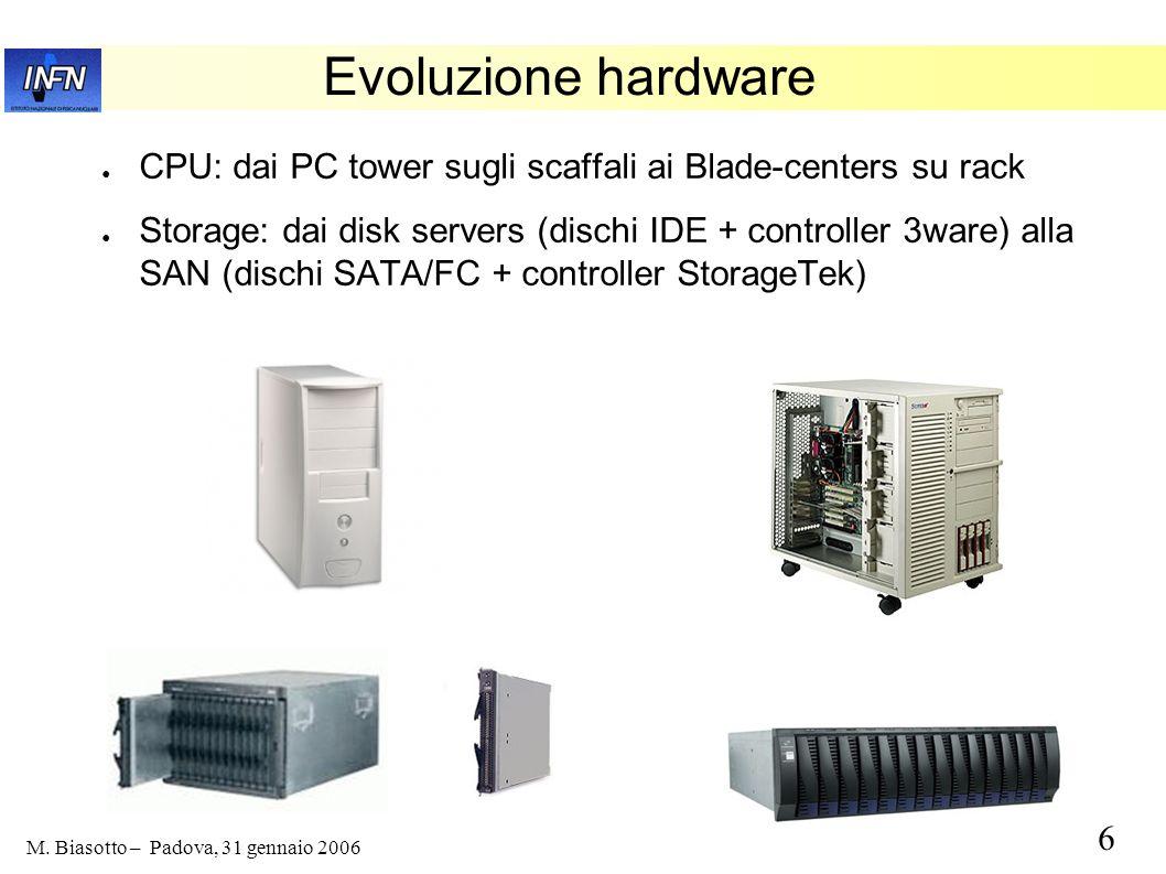 Evoluzione hardwareCPU: dai PC tower sugli scaffali ai Blade-centers su rack.