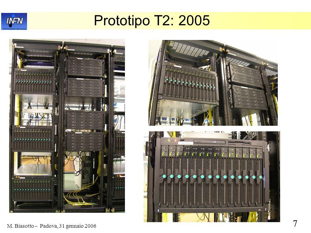 Prototipo T2: 2005