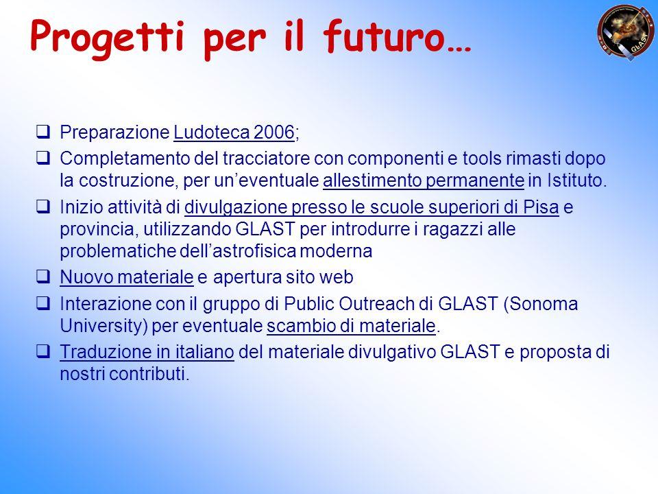Progetti per il futuro…