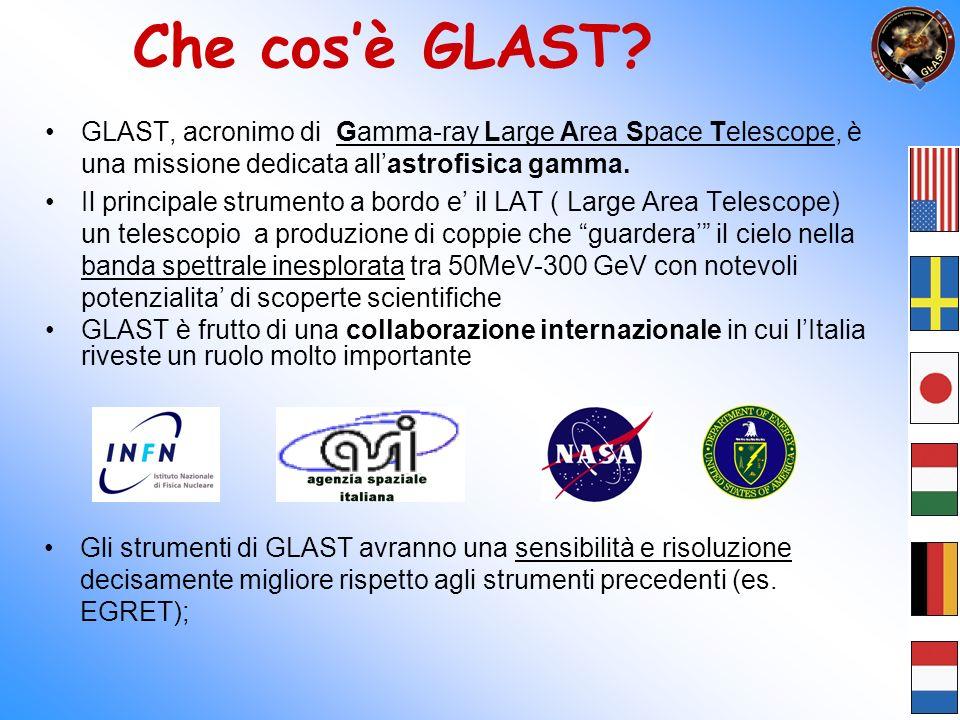 Che cos'è GLAST GLAST, acronimo di Gamma-ray Large Area Space Telescope, è una missione dedicata all'astrofisica gamma.