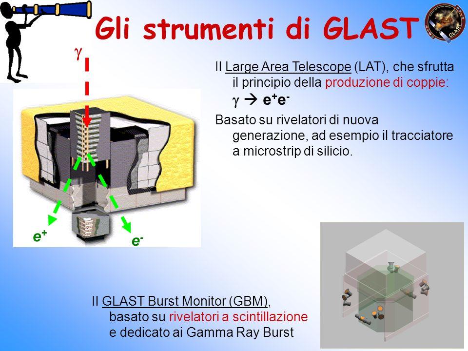 Gli strumenti di GLAST g e+ e-