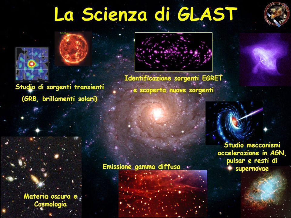 La Scienza di GLAST Identificazione sorgenti EGRET