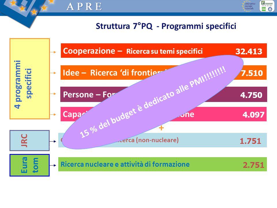 + Struttura 7°PQ - Programmi specifici