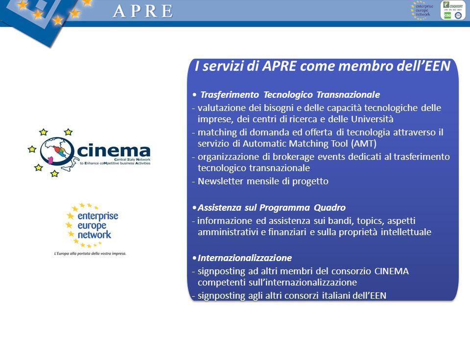 I servizi di APRE come membro dell'EEN