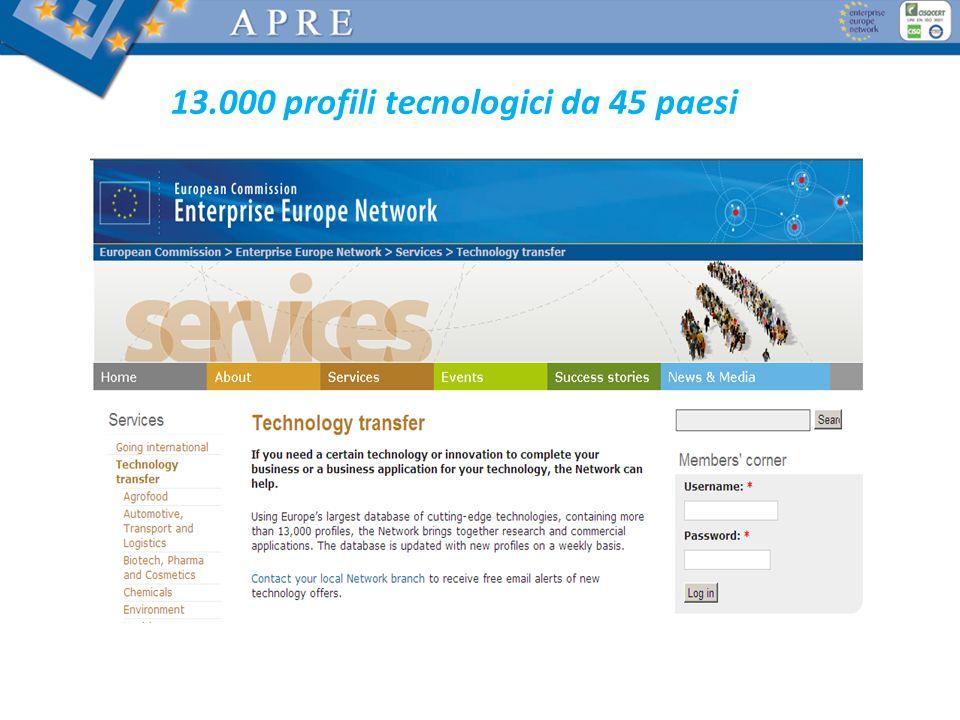 13.000 profili tecnologici da 45 paesi