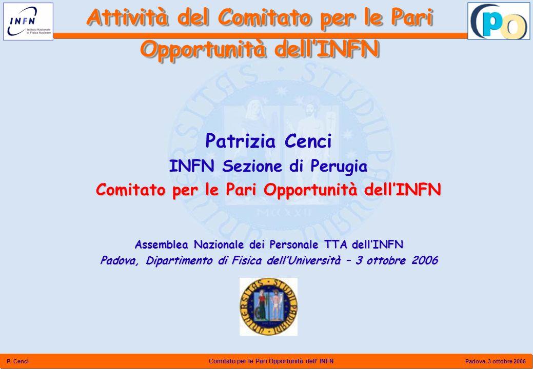 Attività del Comitato per le Pari Opportunità dell'INFN