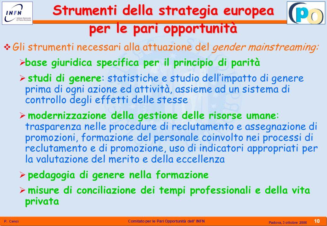 Strumenti della strategia europea per le pari opportunità