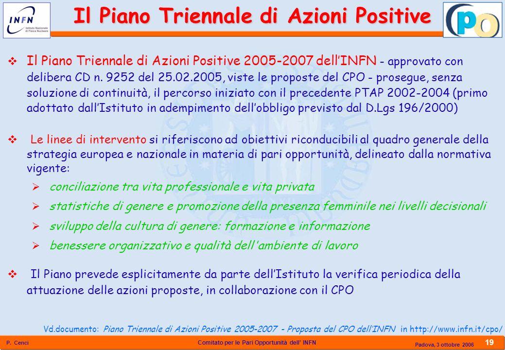 Il Piano Triennale di Azioni Positive