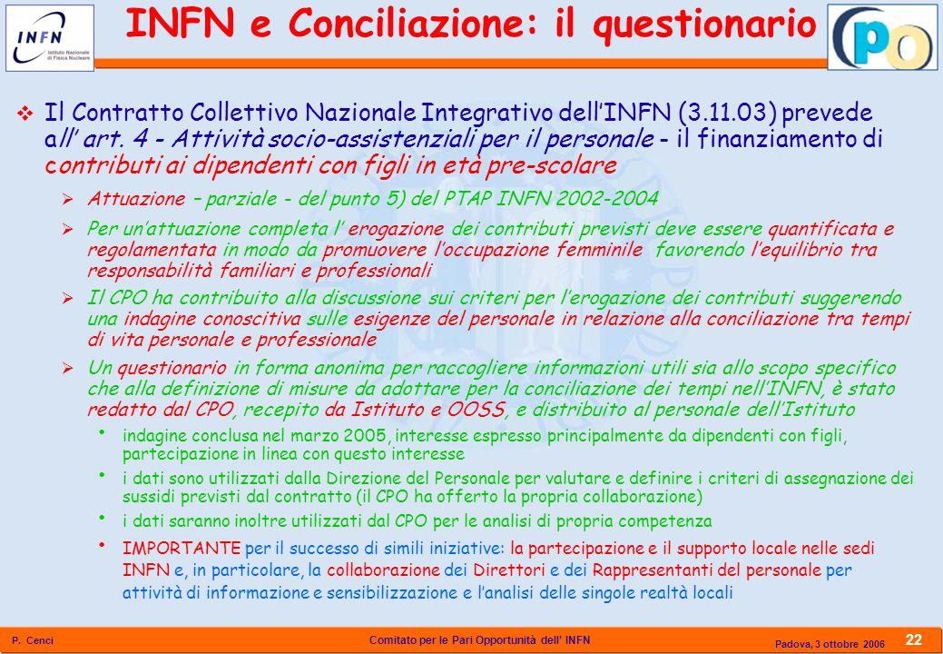 INFN e Conciliazione: il questionario