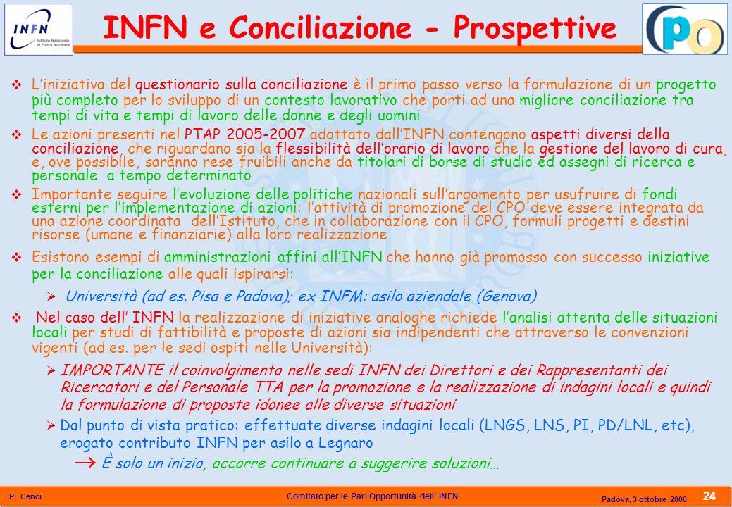 INFN e Conciliazione - Prospettive