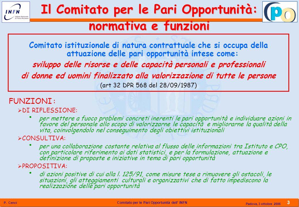 Il Comitato per le Pari Opportunità: normativa e funzioni